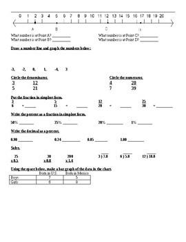 6th Grade Math Pretest