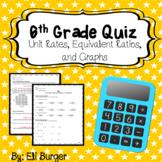 6th Grade Math Quiz - Unit Rates,  Equivalent Ratios, and Graphs