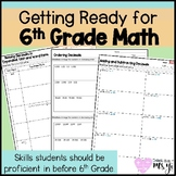 6th Grade Math Readiness for 5th Graders Rising to 6th