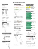 6th Grade Math Reference Guide