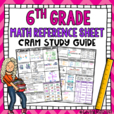 6th Grade Math Reference Sheet - Study Guide