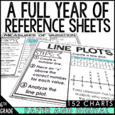 6th Grade Math Reference Sheets Full Year Bundle | Digital and Print