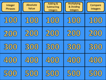 6th Grade Math Review Game Show EDITABLE Integer Operations & Absolute Value