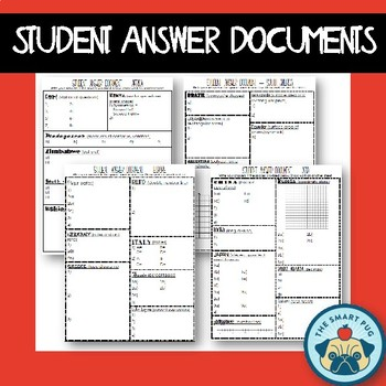 6th Grade Math CCSS Review Activity - Entire Year in One Activity - Test Prep