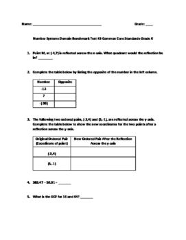 6th Grade Math Test-Prep:(SBAC, PARCC, TCAP): Number Sense Assessment #1