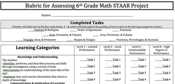 6th Grade Math STAAR Project & Review RUBRIC