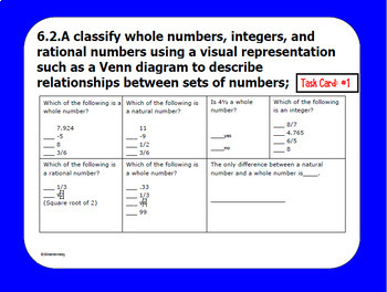 """6th Grade STAAR Math Algebra """"Rational Numbers & Expressions"""" Teacher Pack"""