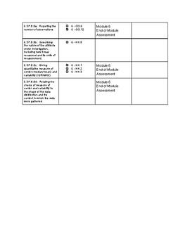 6th Grade Math Standards Tracker - Common Core