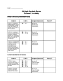 6th Grade Math Standards Tracker - Common Core