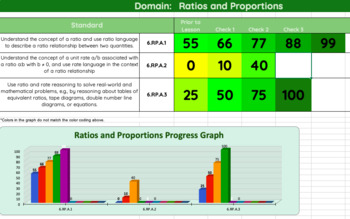 6th Grade Math Student Standard Tracker