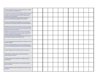 6th Grade Math TEKS Tracker Checklist (UPDATED/NEW TEKS)
