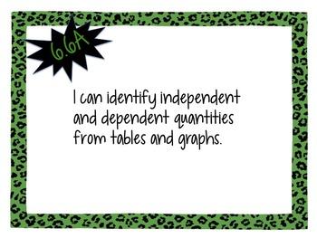 """6th Grade Math TEKS """"I CAN"""" Statements - Leopard"""