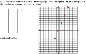6th Grade Math: Unit 11 Common Core Lesson Plans with Links and Tests