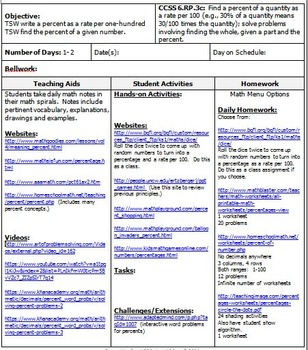 6th Grade Math: Unit 4 Common Core Lesson Plans with Links and Tests