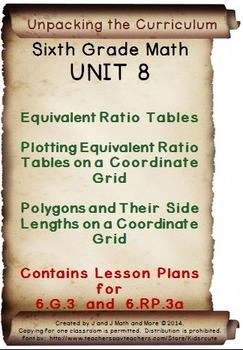 6th Grade Math: Unit 8 Common Core Lesson Plans with Links