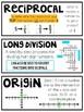 6th Grade Math Vocabulary Bundle