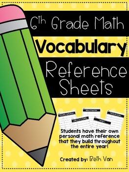 6th Grade Math Vocabulary Organizer {Students Reference Sheets}