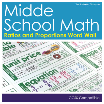 Free Math Word Walls Resources & Lesson Plans | Teachers Pay Teachers