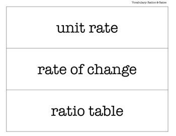 6th Grade Math Vocabulary Words