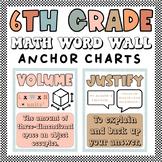 6th Grade Math Word Wall & Classroom Decor