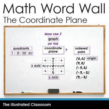 The Coordinate Plane Posters, Lesson Scaffold, & BIG Word Wall