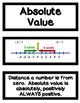 6th Grade Math Word Wall/Vocabulary