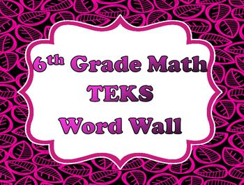 6th Grade Math Word Wall Vocabulary Cards