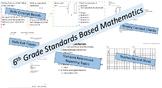 6th Grade Mathematics Reporting Topics