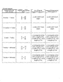 6th Grade Mathnerdy, 20 Jeopardy columns,template,6th Grade math,quiz bowl