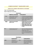 6th Grade Music Curriculum and Lesson Plans Based on Commo