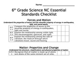 6th Grade NC Science ES Checklist- Editable