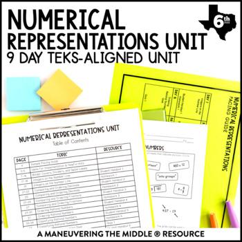 6th Grade Numerical Representations Unit: TEKS 6.2A, 6.2B, 6.2C, 6.2D, 6.2E