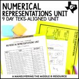 6th Grade Numerical Representations Unit: TEKS 6.2A, 6.2B,