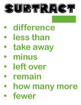 6th Grade Operations Vocabulary