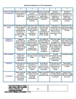 All About Me Presentation - Rubric Only