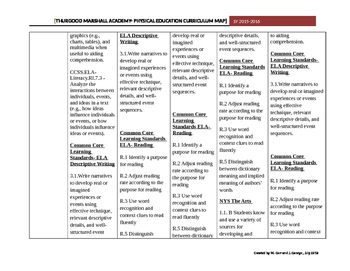 6th Grade Physical Education Curriculum Map