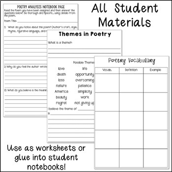 6th Grade Poetry Unit | Unit 6 | 2 Weeks of CCSS Aligned Lesson Plans