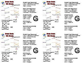 6th Grade Postcard Math Brain Drain