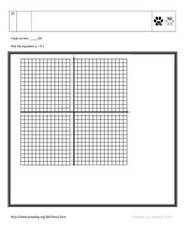 6th Grade RIT Math Worksheets- Basic, Proficient, Advanced