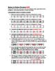6th Grade Ratio Tables Lesson: FOLDABLE & Homework