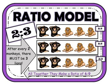 6th Grade Ratio and Proportion Bulletin Board Set