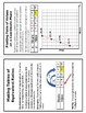 6th Grade Ratio and Proportions Interactive Notebook Aides/Foldables: 6.RP.1-3