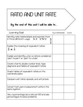 Ratio Unit