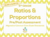 6th Grade Ratios & Proportional Reasoning (6.RP) Common Core Test