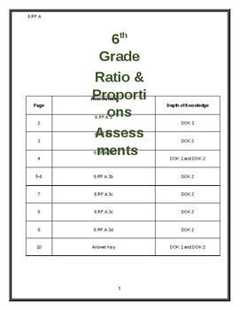 6th Grade Ratios and Proportions Common Core 6.RP.A Assessments