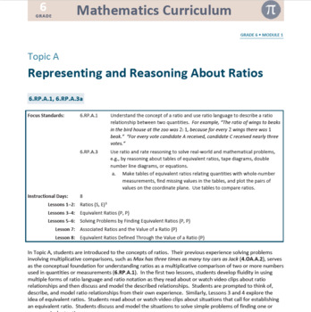 6th Grade Ratios and Proportions Lessons, Student Worksheets, and Exit Tickets