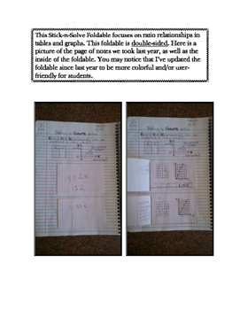 6th Grade Ratios in Graphs Lesson: FOLDABLE & Homework