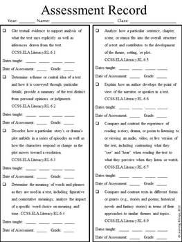 6th Grade Reading Common Core Pack