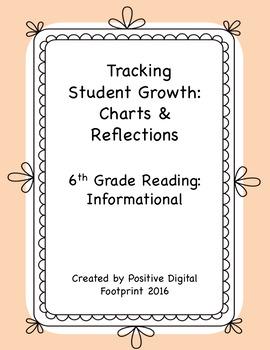 6th Grade Reading Data Tracker (Bundle) - Informational