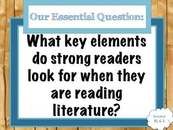 6th Grade Reading Teacher Toolkit {Reading Standards Breakdown & Resources}